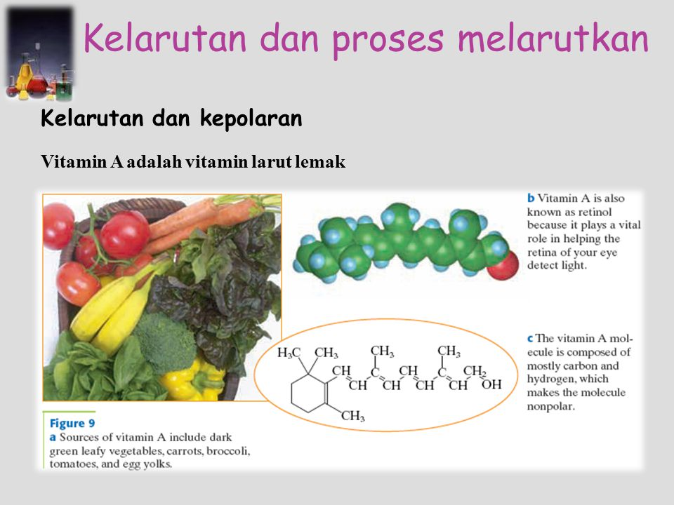 Vitamin A adalah vitamin larut lemak Kelarutan dan proses melarutkan Kelarutan dan kepolaran