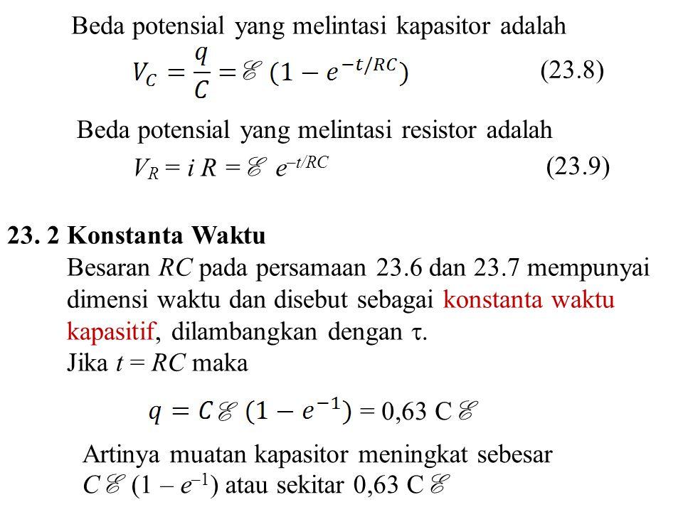 Beda potensial yang melintasi kapasitor adalah E (23.8) Beda potensial yang melintasi resistor adalah V R = i R = E e –t/RC (23.9) 23. 2 Konstanta Wak