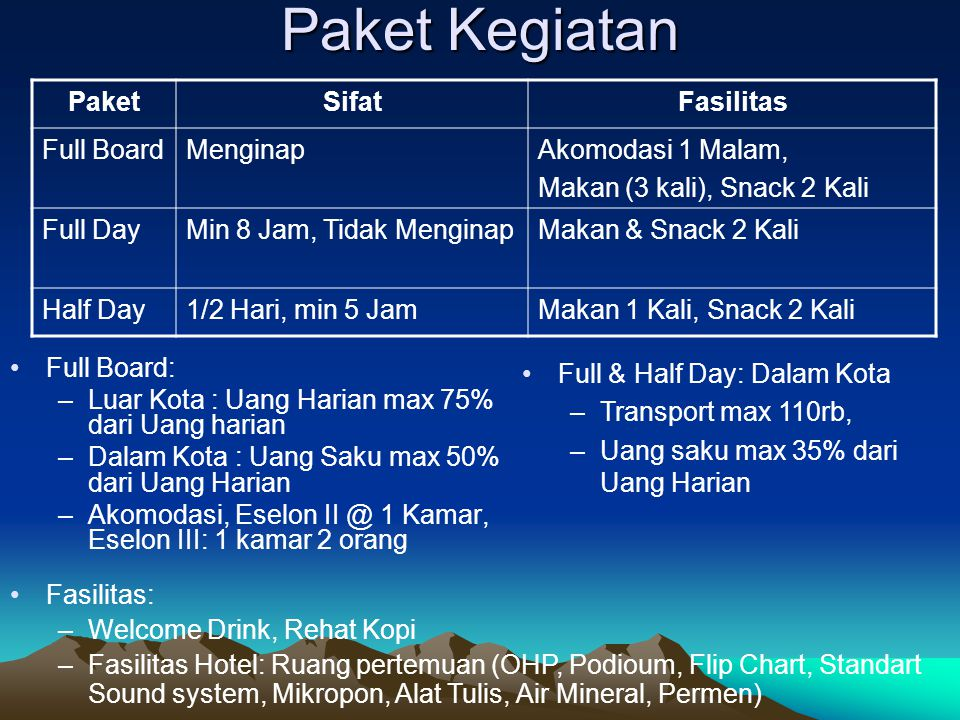Paket Kegiatan PaketSifatFasilitas Full BoardMenginapAkomodasi 1 Malam, Makan (3 kali), Snack 2 Kali Full DayMin 8 Jam, Tidak MenginapMakan & Snack 2