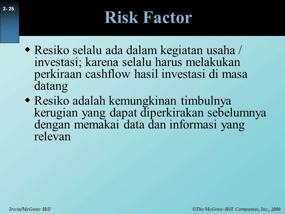 © The McGraw-Hill Companies, Inc., 2000 Irwin/McGraw Hill 2- 25 Risk Factor  Resiko selalu ada dalam kegiatan usaha / investasi; karena selalu harus melakukan perkiraan cashflow hasil investasi di masa datang  Resiko adalah kemungkinan timbulnya kerugian yang dapat diperkirakan sebelumnya dengan memakai data dan informasi yang relevan