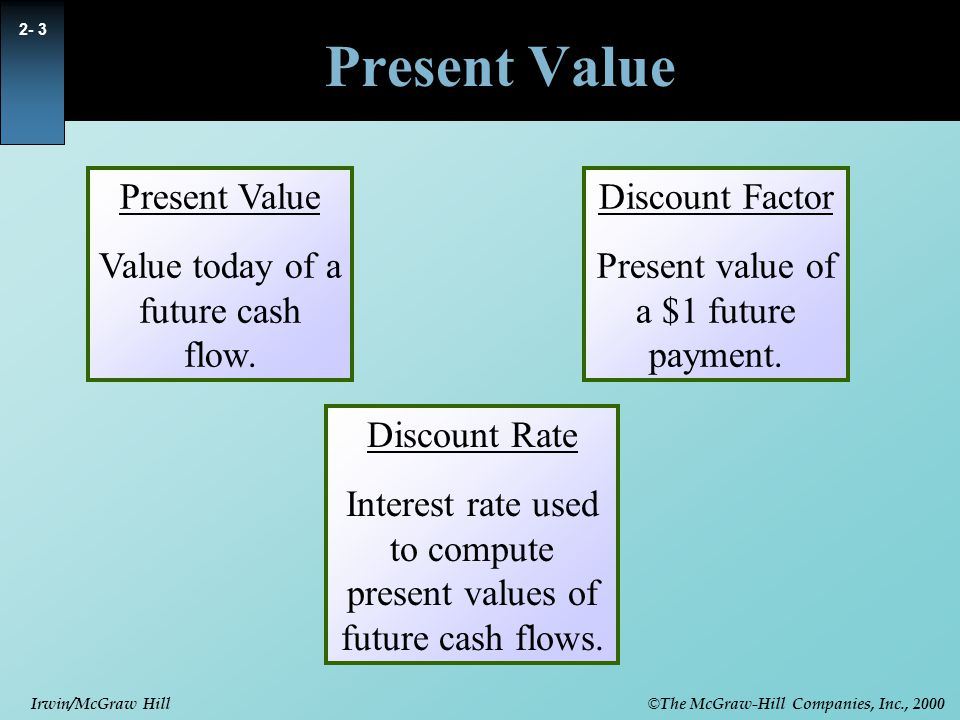© The McGraw-Hill Companies, Inc., 2000 Irwin/McGraw Hill 2- 3 Present Value Value today of a future cash flow.