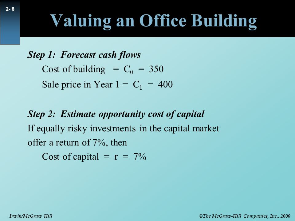 © The McGraw-Hill Companies, Inc., 2000 Irwin/McGraw Hill 2- 7 Valuing an Office Building Step 3: Discount future cash flows Step 4: Go ahead if PV of payoff exceeds investment