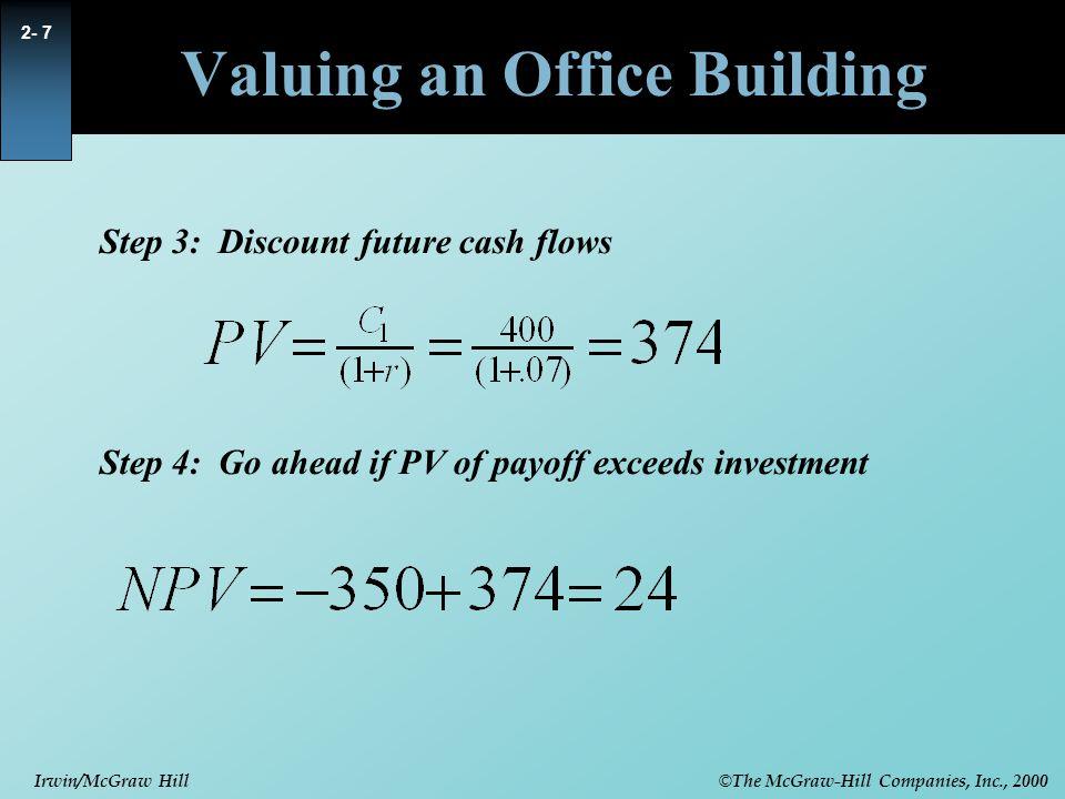 © The McGraw-Hill Companies, Inc., 2000 Irwin/McGraw Hill 2- 8 Net Present Value