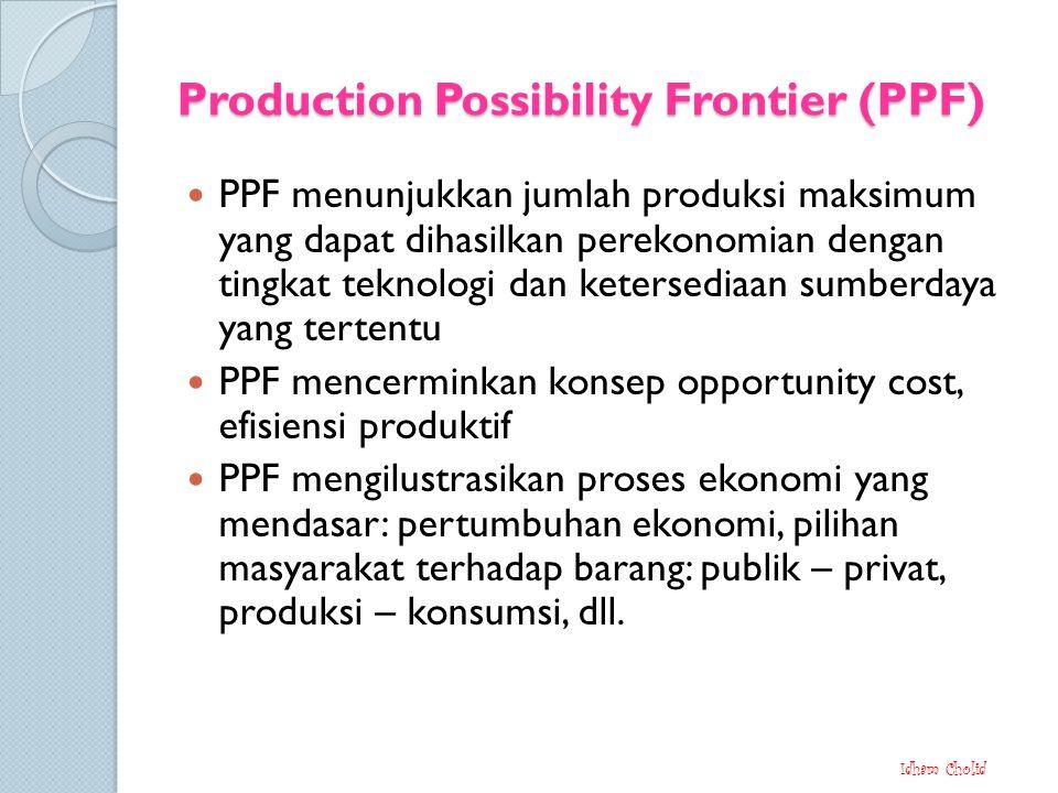 Production Possibility Frontier (PPF) PPF menunjukkan jumlah produksi maksimum yang dapat dihasilkan perekonomian dengan tingkat teknologi dan ketersediaan sumberdaya yang tertentu PPF mencerminkan konsep opportunity cost, efisiensi produktif PPF mengilustrasikan proses ekonomi yang mendasar: pertumbuhan ekonomi, pilihan masyarakat terhadap barang: publik – privat, produksi – konsumsi, dll.