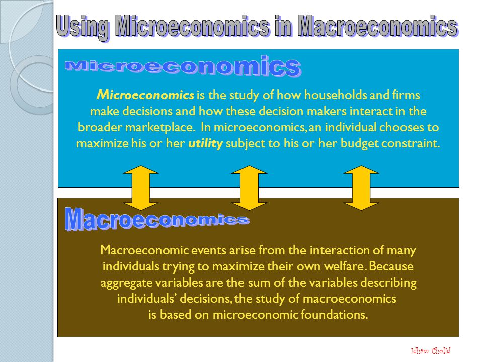 Microeconomics is the study of how households and firms make decisions and how these decision makers interact in the broader marketplace. In microecon