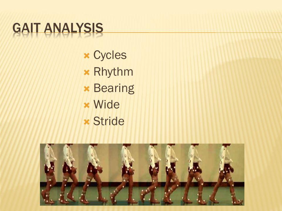  Cycles  Rhythm  Bearing  Wide  Stride