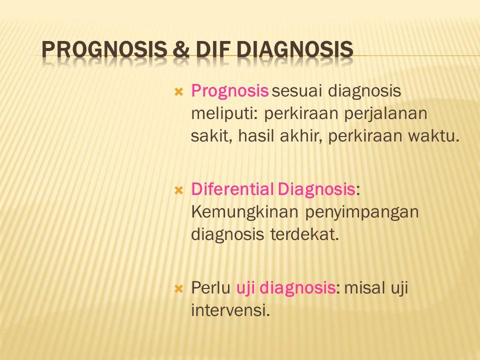 Prognosis sesuai diagnosis meliputi: perkiraan perjalanan sakit, hasil akhir, perkiraan waktu.