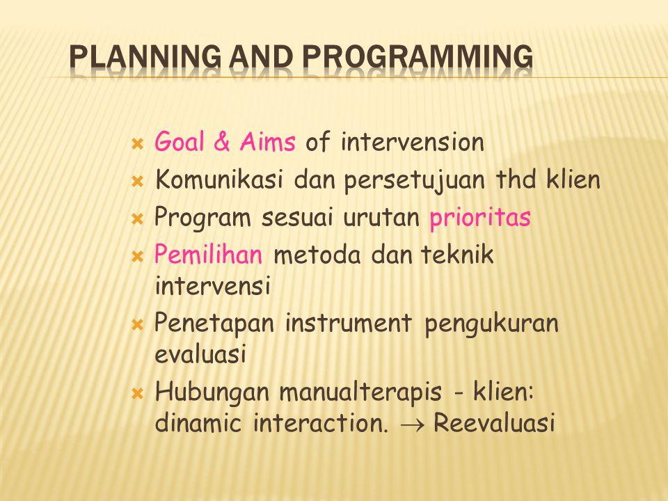  Goal & Aims of intervension  Komunikasi dan persetujuan thd klien  Program sesuai urutan prioritas  Pemilihan metoda dan teknik intervensi  Penetapan instrument pengukuran evaluasi  Hubungan manualterapis - klien: dinamic interaction.