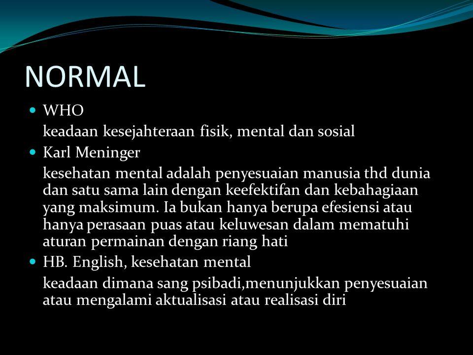 NORMAL WHO keadaan kesejahteraan fisik, mental dan sosial Karl Meninger kesehatan mental adalah penyesuaian manusia thd dunia dan satu sama lain denga