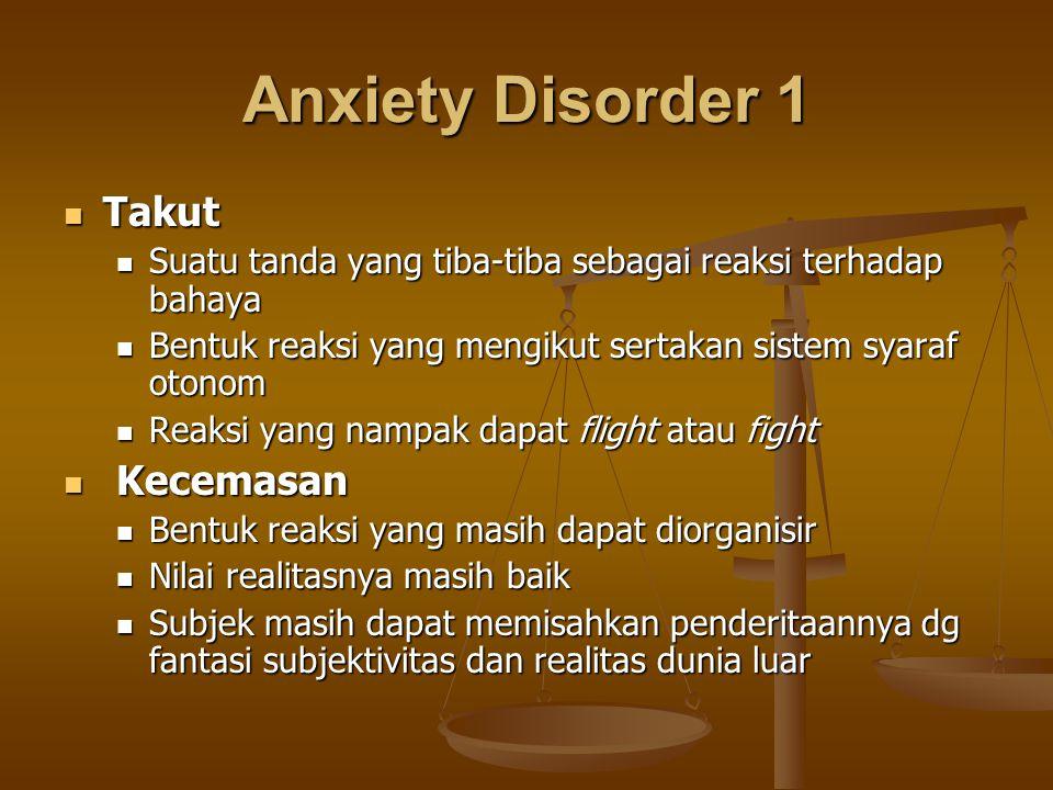 Anxiety Disorder 1 Takut Takut Suatu tanda yang tiba-tiba sebagai reaksi terhadap bahaya Suatu tanda yang tiba-tiba sebagai reaksi terhadap bahaya Ben