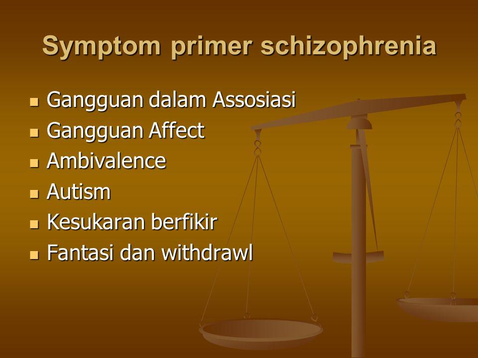 Symptom primer schizophrenia Gangguan dalam Assosiasi Gangguan dalam Assosiasi Gangguan Affect Gangguan Affect Ambivalence Ambivalence Autism Autism K