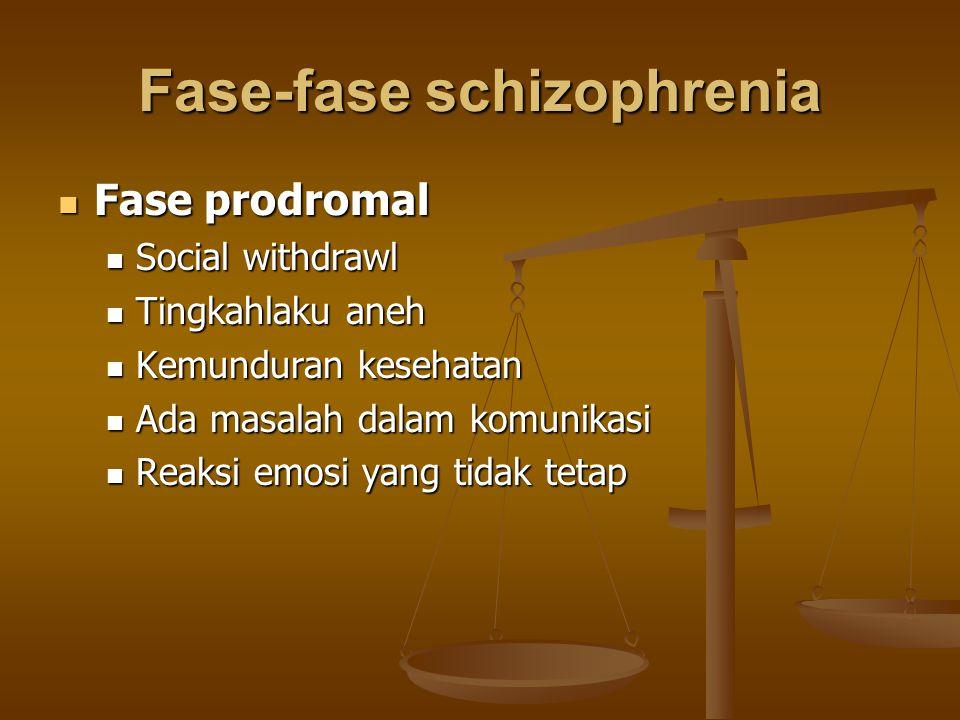 Fase-fase schizophrenia Fase prodromal Fase prodromal Social withdrawl Social withdrawl Tingkahlaku aneh Tingkahlaku aneh Kemunduran kesehatan Kemundu