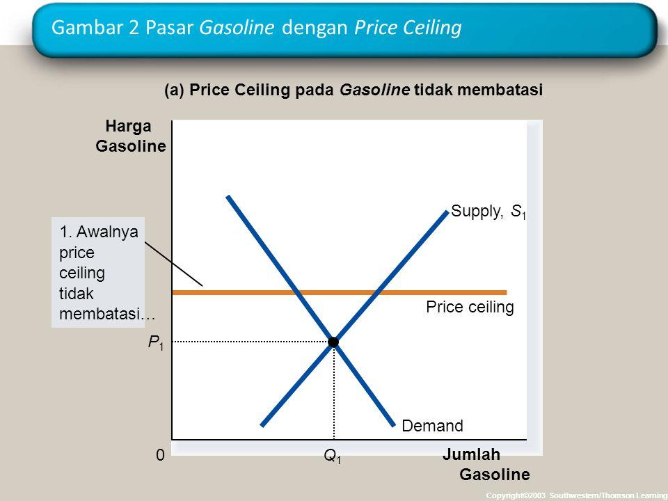 Gambar 2 Pasar Gasoline dengan Price Ceiling Copyright©2003 Southwestern/Thomson Learning (a) Price Ceiling pada Gasoline tidak membatasi Jumlah Gasol