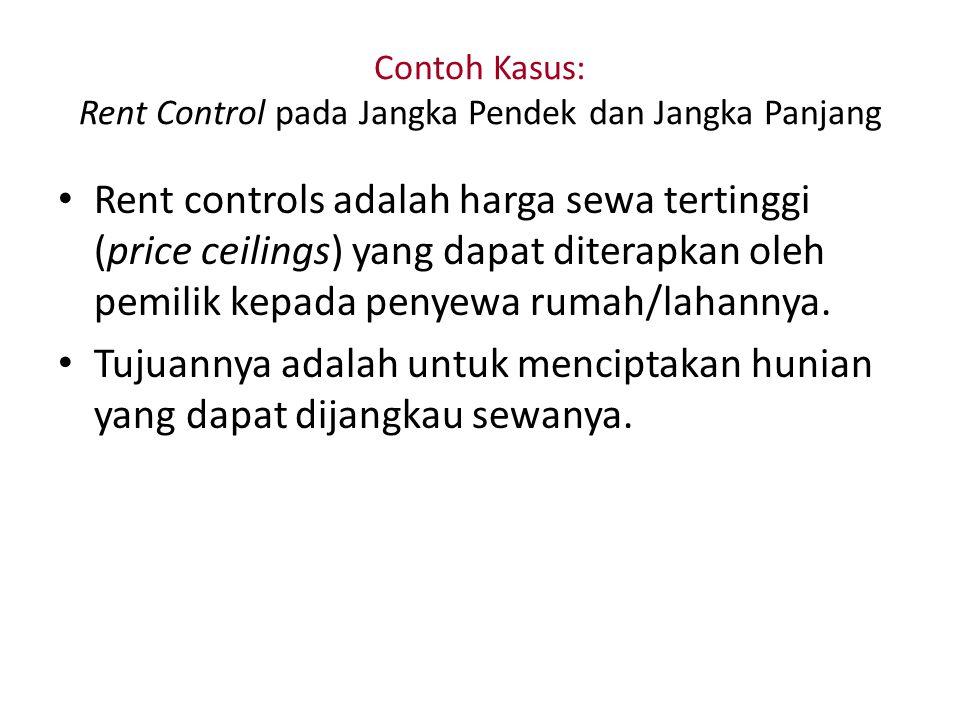 Contoh Kasus: Rent Control pada Jangka Pendek dan Jangka Panjang Rent controls adalah harga sewa tertinggi (price ceilings) yang dapat diterapkan oleh