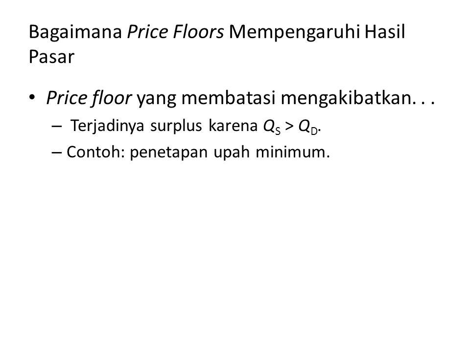 Bagaimana Price Floors Mempengaruhi Hasil Pasar Price floor yang membatasi mengakibatkan... – Terjadinya surplus karena Q S > Q D. – Contoh: penetapan