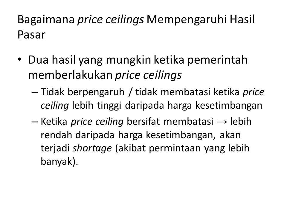 Bagaimana price ceilings Mempengaruhi Hasil Pasar Dua hasil yang mungkin ketika pemerintah memberlakukan price ceilings – Tidak berpengaruh / tidak me
