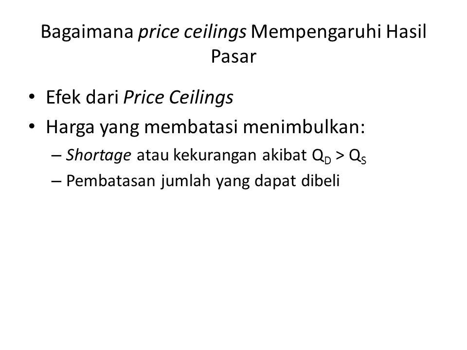 Bagaimana price ceilings Mempengaruhi Hasil Pasar Efek dari Price Ceilings Harga yang membatasi menimbulkan: – Shortage atau kekurangan akibat Q D > Q