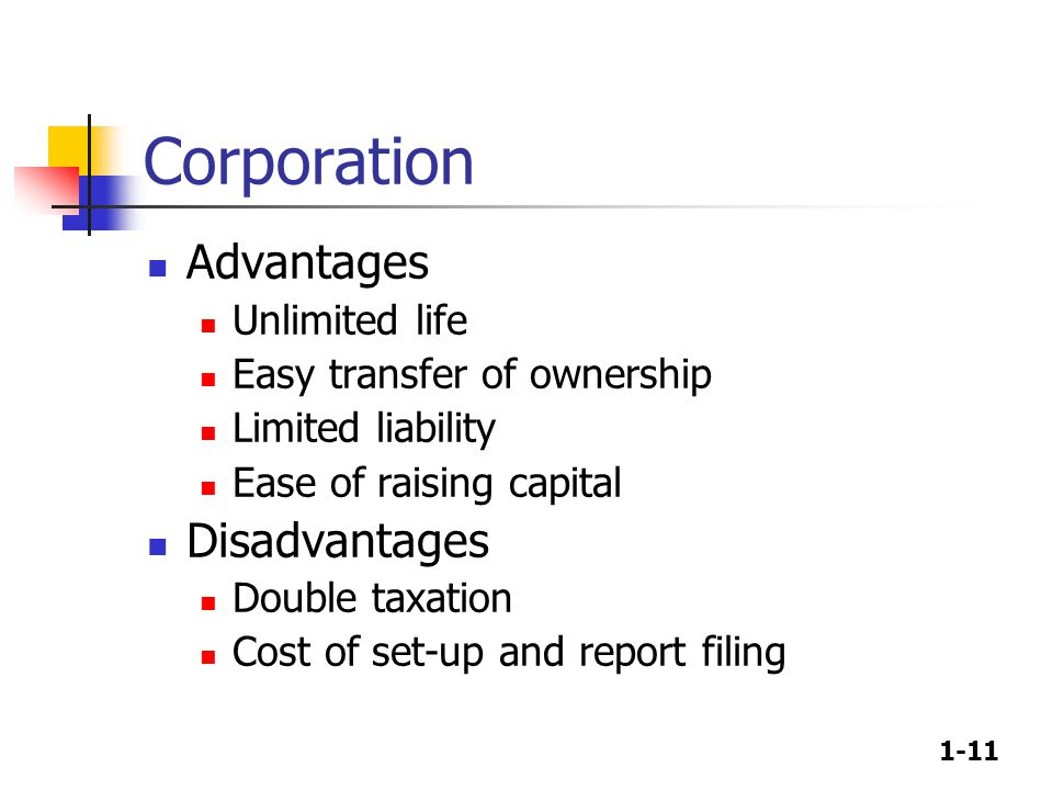1-11 Corporation Advantages Unlimited life Easy transfer of ownership Limited liability Ease of raising capital Disadvantages Double taxation Cost of