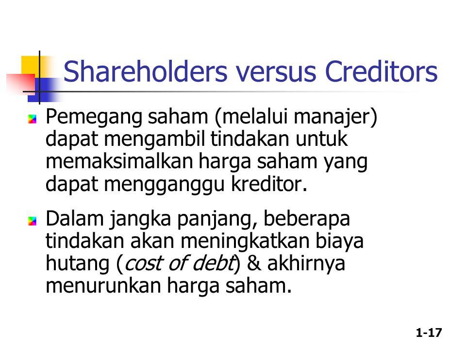1-17 Pemegang saham (melalui manajer) dapat mengambil tindakan untuk memaksimalkan harga saham yang dapat mengganggu kreditor. Dalam jangka panjang, b