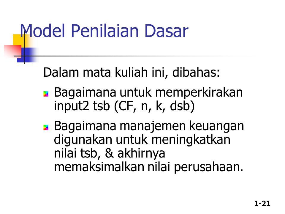 1-21 Model Penilaian Dasar Dalam mata kuliah ini, dibahas: Bagaimana untuk memperkirakan input2 tsb (CF, n, k, dsb) Bagaimana manajemen keuangan digun
