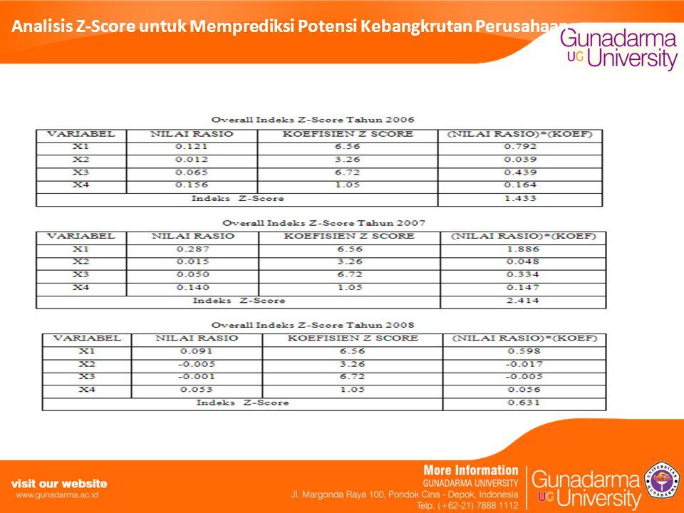 Analisis Z-Score untuk Memprediksi Potensi Kebangkrutan Perusahaan