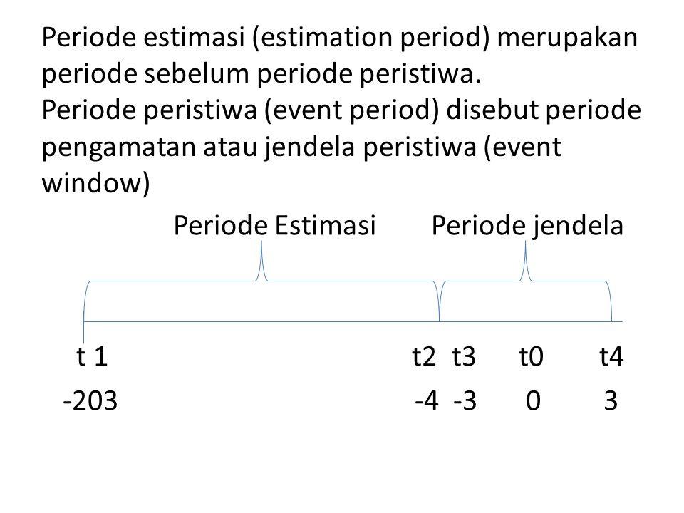 Contoh Return ekspektasi sebesar 15%, untuk periode jendela selama 7 hari maka return ekspektasi saham ini dianggab konstan untuk hari -3 sampai dengan +3, yaitu sama sebesar 15%.