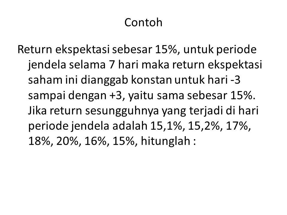 Contoh Return ekspektasi sebesar 15%, untuk periode jendela selama 7 hari maka return ekspektasi saham ini dianggab konstan untuk hari -3 sampai denga