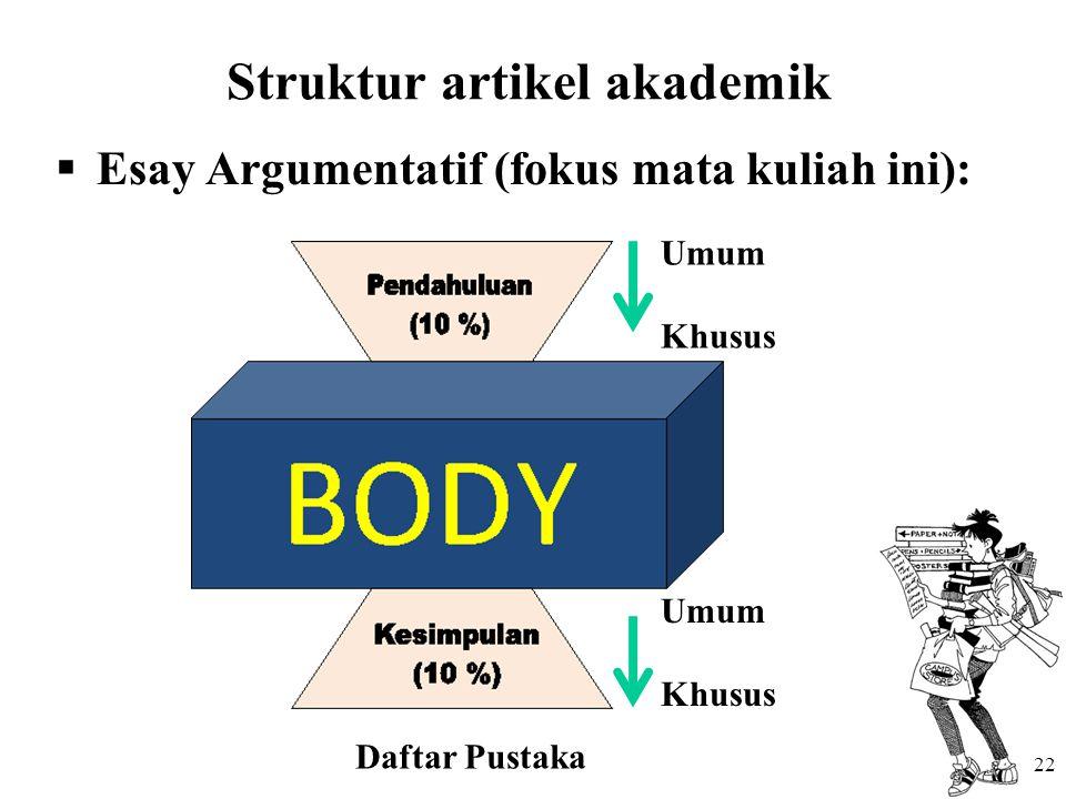 Struktur artikel akademik  Esay Argumentatif (fokus mata kuliah ini): 22 Umum Khusus Umum Khusus Daftar Pustaka