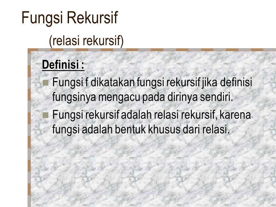 Fungsi Rekursif (relasi rekursif) Definisi : Fungsi f dikatakan fungsi rekursif jika definisi fungsinya mengacu pada dirinya sendiri.