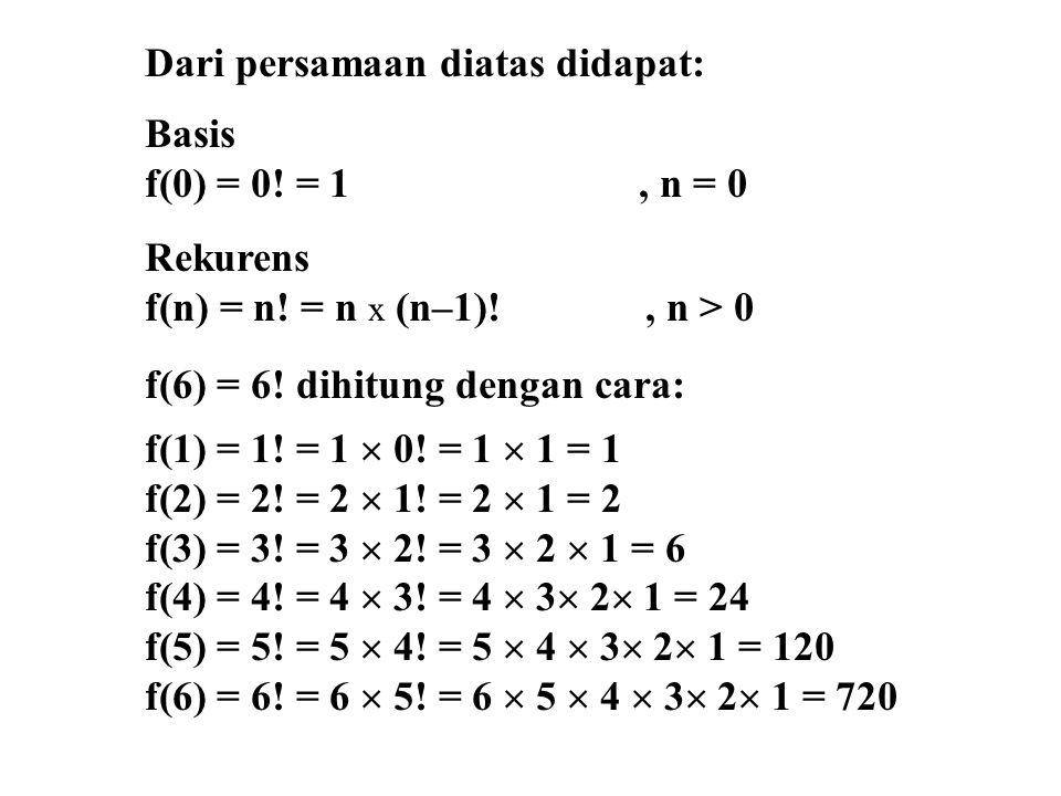 Dari persamaan diatas didapat: Basis f(0) = 0! = 1, n = 0 Rekurens f(n) = n! = n x (n–1)!, n > 0 f(6) = 6! dihitung dengan cara: f(1) = 1! = 1  0! =