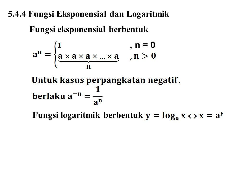 5.4.4 Fungsi Eksponensial dan Logaritmik Fungsi eksponensial berbentuk, n = 0 Fungsi logaritmik berbentuk