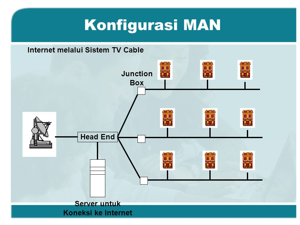 Konfigurasi MAN Head End Server untuk Koneksi ke Internet Junction Box Internet melalui Sistem TV Cable
