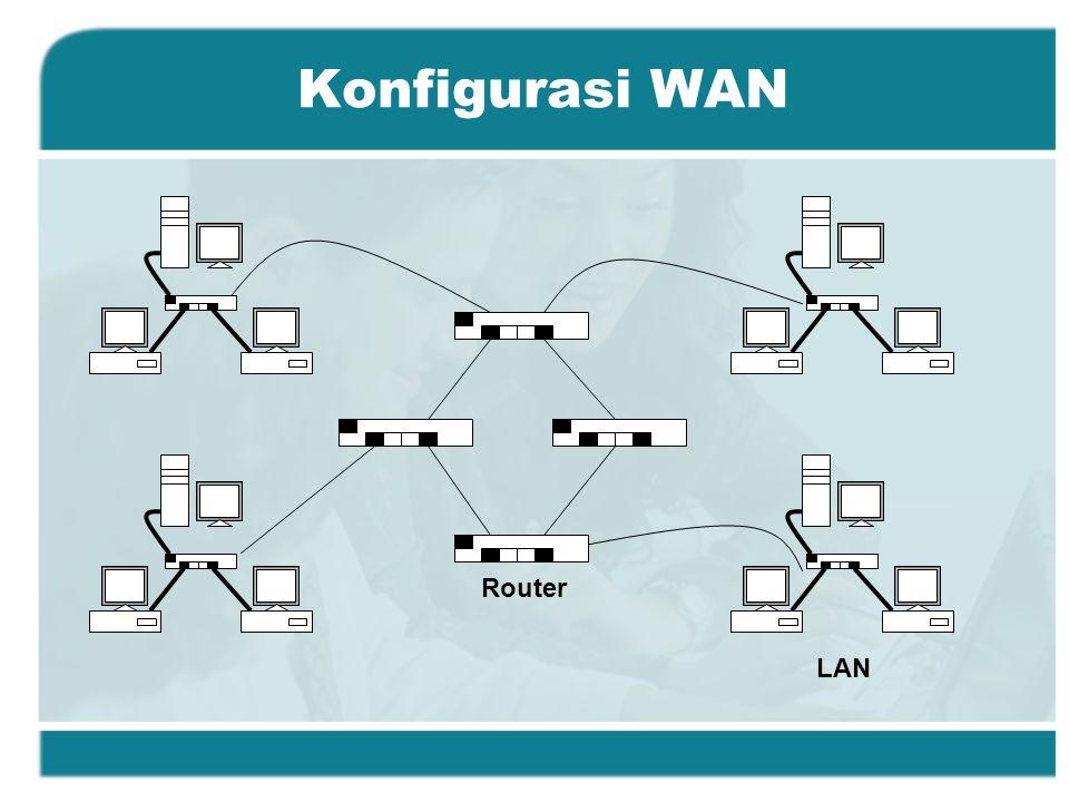 Konfigurasi WAN LAN Router