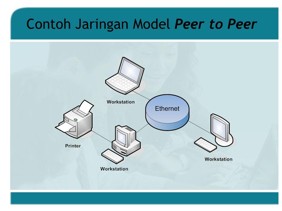 Contoh Jaringan Model Peer to Peer