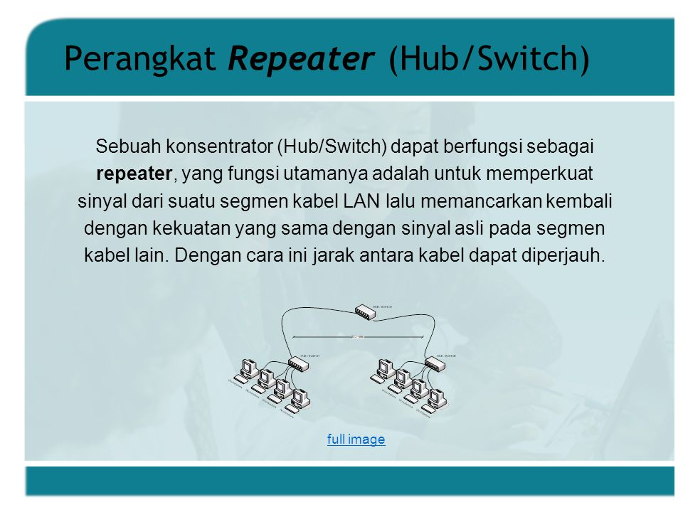 Perangkat Repeater (Hub/Switch) Sebuah konsentrator (Hub/Switch) dapat berfungsi sebagai repeater, yang fungsi utamanya adalah untuk memperkuat sinyal dari suatu segmen kabel LAN lalu memancarkan kembali dengan kekuatan yang sama dengan sinyal asli pada segmen kabel lain.