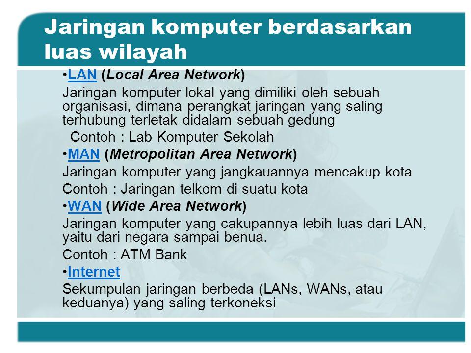 Jaringan komputer berdasarkan luas wilayah LAN (Local Area Network)LAN Jaringan komputer lokal yang dimiliki oleh sebuah organisasi, dimana perangkat jaringan yang saling terhubung terletak didalam sebuah gedung Contoh : Lab Komputer Sekolah MAN (Metropolitan Area Network)MAN Jaringan komputer yang jangkauannya mencakup kota Contoh : Jaringan telkom di suatu kota WAN (Wide Area Network)WAN Jaringan komputer yang cakupannya lebih luas dari LAN, yaitu dari negara sampai benua.