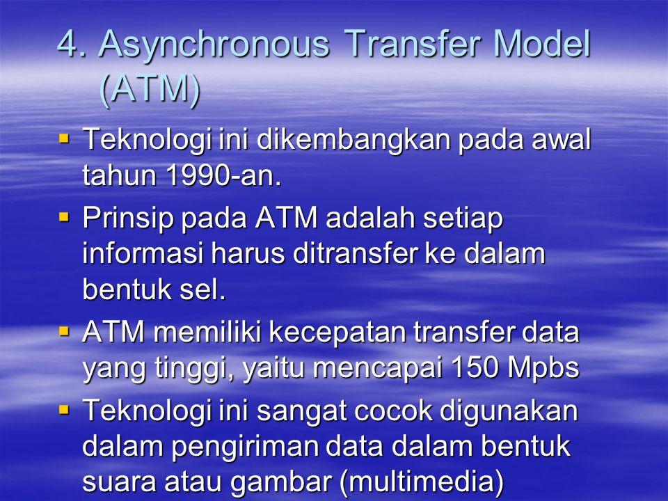 4. Asynchronous Transfer Model (ATM)  Teknologi ini dikembangkan pada awal tahun 1990-an.  Prinsip pada ATM adalah setiap informasi harus ditransfer