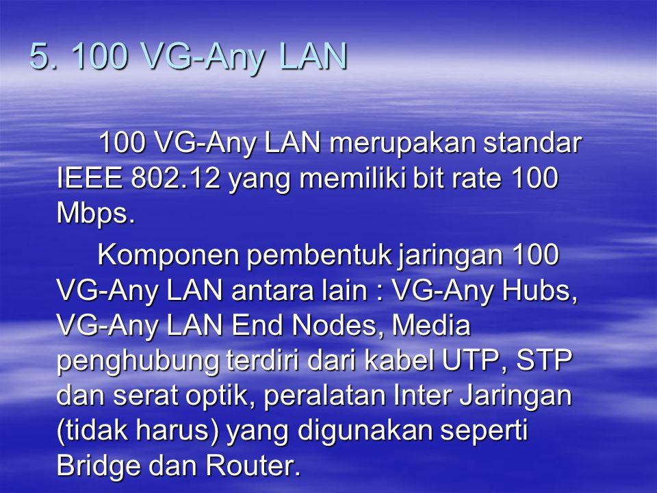 5. 100 VG-Any LAN 100 VG-Any LAN merupakan standar IEEE 802.12 yang memiliki bit rate 100 Mbps. Komponen pembentuk jaringan 100 VG-Any LAN antara lain