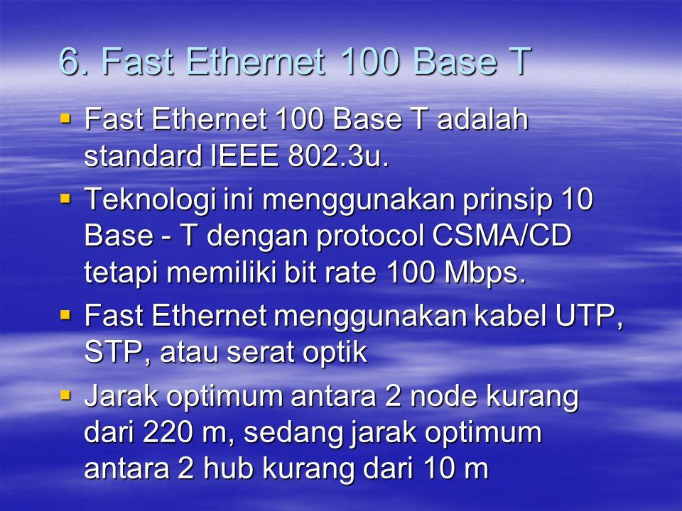 6. Fast Ethernet 100 Base T  Fast Ethernet 100 Base T adalah standard IEEE 802.3u.  Teknologi ini menggunakan prinsip 10 Base - T dengan protocol CS