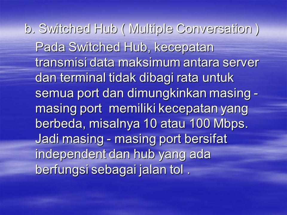 b. Switched Hub ( Multiple Conversation ) Pada Switched Hub, kecepatan transmisi data maksimum antara server dan terminal tidak dibagi rata untuk semu