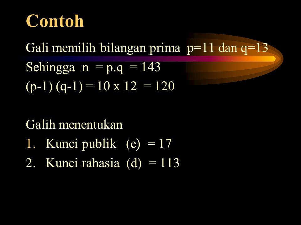 Contoh Gali memilih bilangan prima p=11 dan q=13 Sehingga n = p.q = 143 (p-1) (q-1) = 10 x 12 = 120 Galih menentukan 1.Kunci publik (e) = 17 2. Kunci