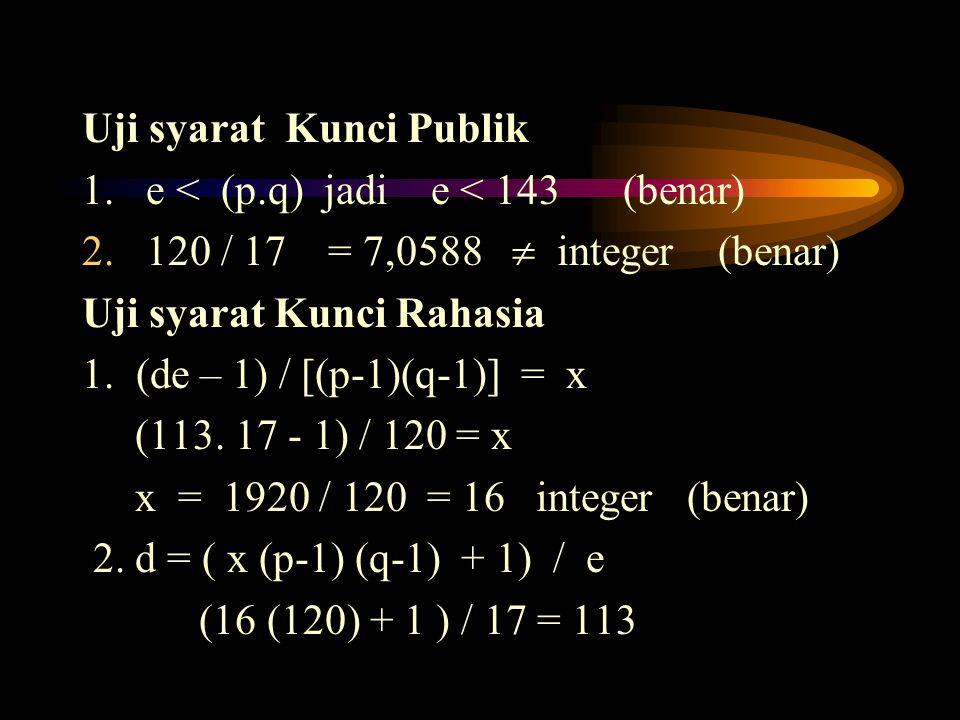 Uji syarat Kunci Publik 1. e < (p.q) jadi e < 143 (benar) 2.120 / 17 = 7,0588  integer (benar) Uji syarat Kunci Rahasia 1. (de – 1) / [(p-1)(q-1)] =
