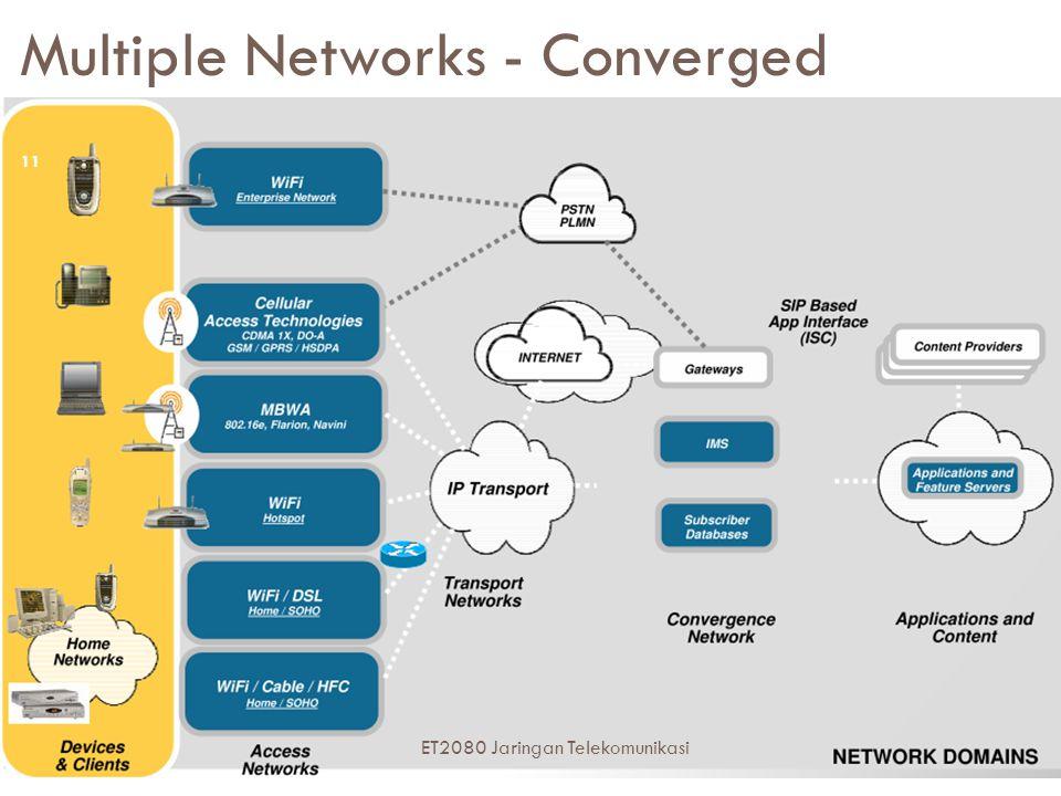 Multiple Networks - Converged 11 ET2080 Jaringan Telekomunikasi