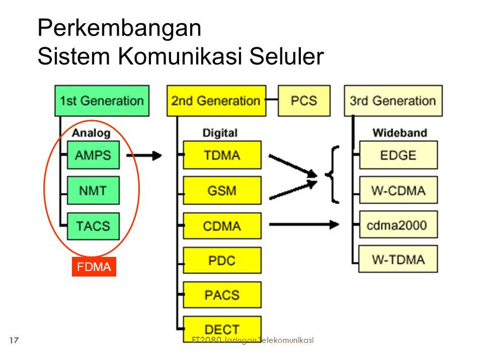 Perkembangan Sistem Komunikasi Seluler FDMA 17 ET2080 Jaringan Telekomunikasi