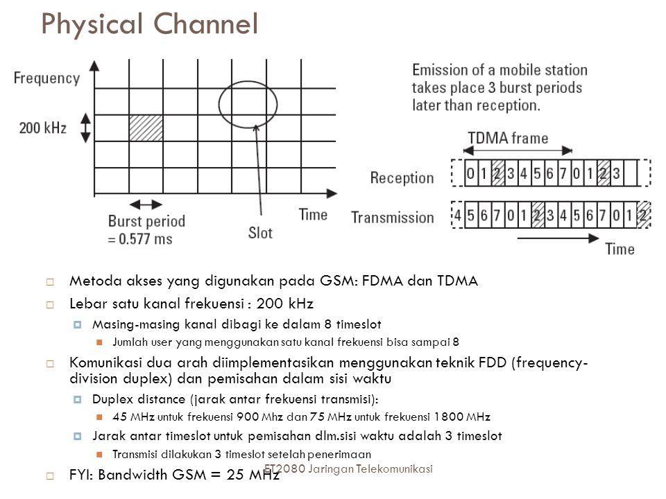 Physical Channel  Metoda akses yang digunakan pada GSM: FDMA dan TDMA  Lebar satu kanal frekuensi : 200 kHz  Masing-masing kanal dibagi ke dalam 8 timeslot Jumlah user yang menggunakan satu kanal frekuensi bisa sampai 8  Komunikasi dua arah diimplementasikan menggunakan teknik FDD (frequency- division duplex) dan pemisahan dalam sisi waktu  Duplex distance (jarak antar frekuensi transmisi): 45 MHz untuk frekuensi 900 Mhz dan 75 MHz untuk frekuensi 1800 MHz  Jarak antar timeslot untuk pemisahan dlm.sisi waktu adalah 3 timeslot Transmisi dilakukan 3 timeslot setelah penerimaan  FYI: Bandwidth GSM = 25 MHz 20 ET2080 Jaringan Telekomunikasi