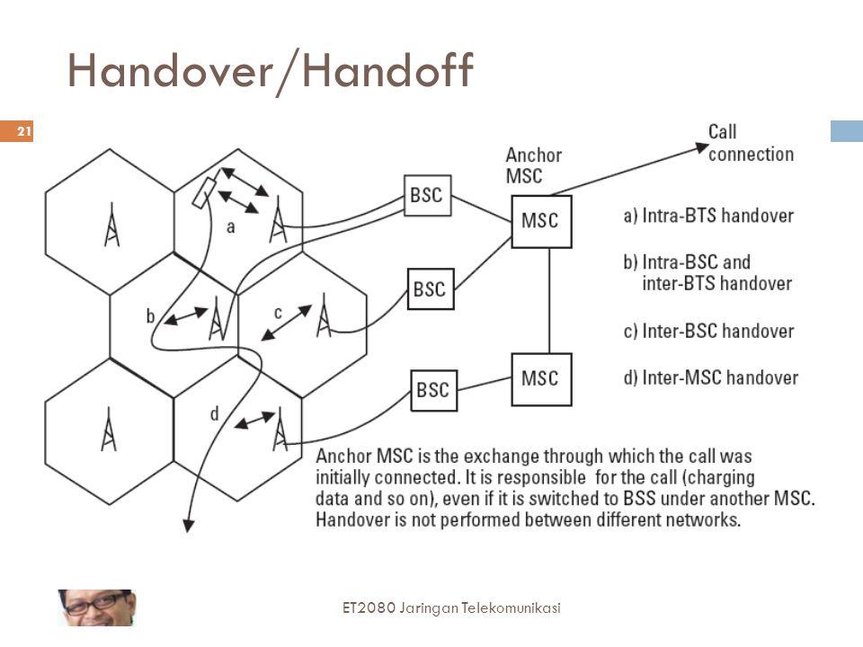 Handover/Handoff 21 ET2080 Jaringan Telekomunikasi