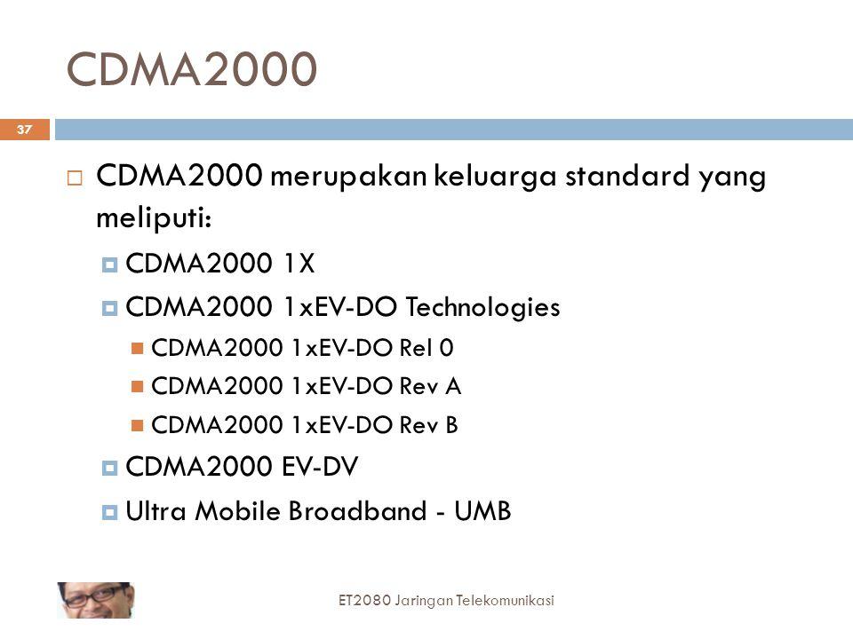 CDMA2000  CDMA2000 merupakan keluarga standard yang meliputi:  CDMA2000 1X  CDMA2000 1xEV-DO Technologies CDMA2000 1xEV-DO Rel 0 CDMA2000 1xEV-DO Rev A CDMA2000 1xEV-DO Rev B  CDMA2000 EV-DV  Ultra Mobile Broadband - UMB 37 ET2080 Jaringan Telekomunikasi