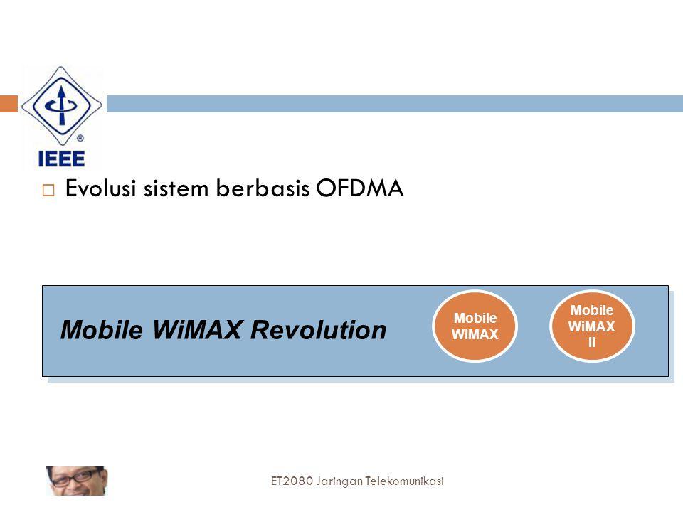51  Evolusi sistem berbasis OFDMA Mobile WiMAX Revolution Mobile WiMAX Mobile WiMAX II ET2080 Jaringan Telekomunikasi