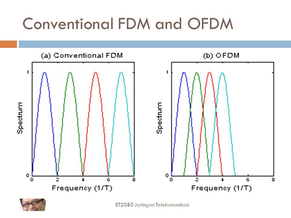 52 Conventional FDM and OFDM ET2080 Jaringan Telekomunikasi
