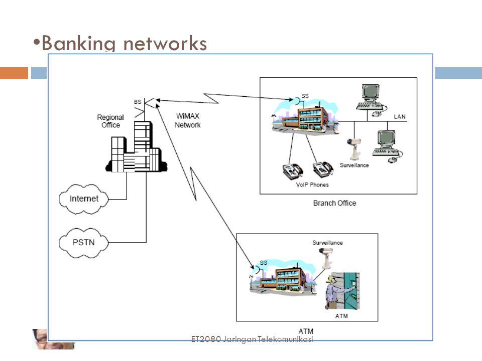 59 Banking networks ET2080 Jaringan Telekomunikasi